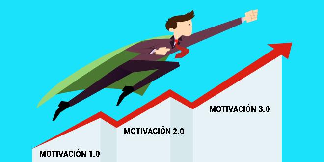 Tipos-de-motivación
